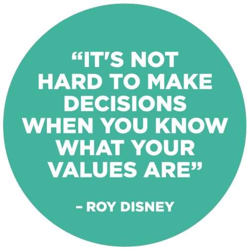 razviti temeljne vrijednosti citat